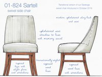 824 Sartell.JPG