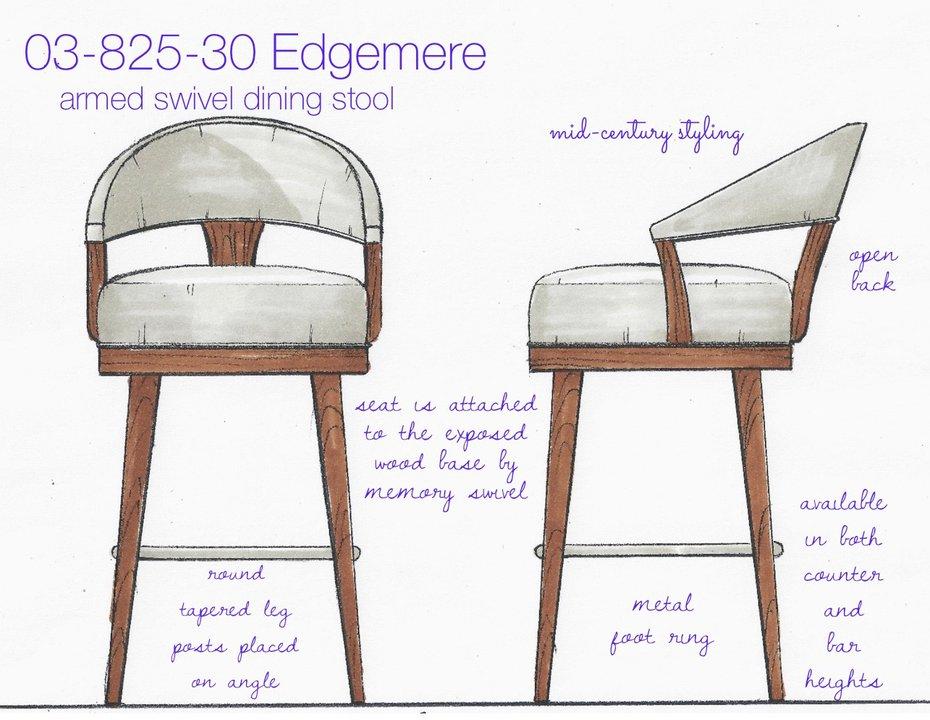 825-30 Edgemere Bar Height.JPG
